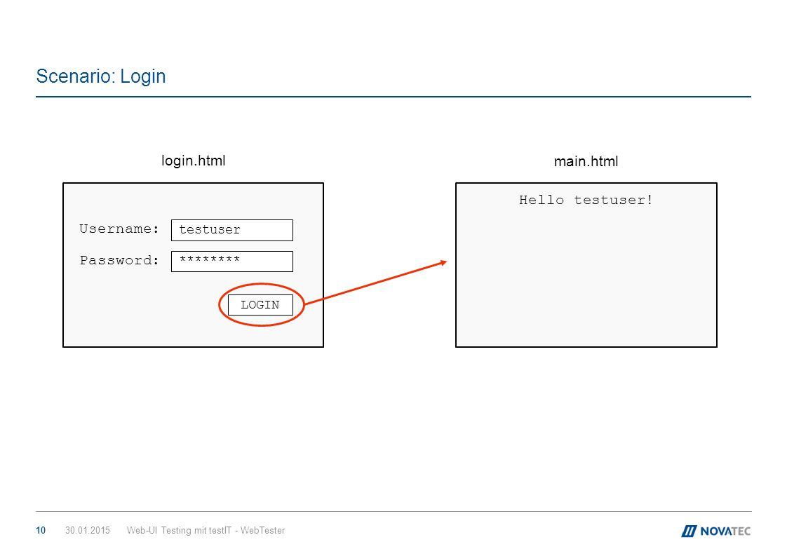 Scenario: Login 30.01.2015Web-UI Testing mit testIT - WebTester10 Hello testuser! testuser ******** LOGIN Username: Password: login.html main.html