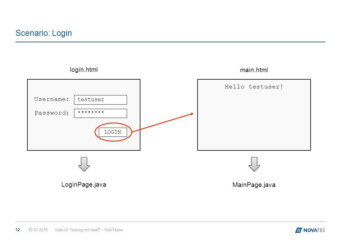 Scenario: Login 30.01.2015Web-UI Testing mit testIT - WebTester12 Hello testuser! testuser ******** LOGIN Username: Password: login.html main.html Log
