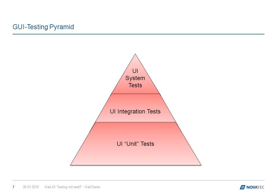 "Different Kinds of GUI-Tests 30.01.2015Web-UI Testing mit testIT - WebTester8 UI Mock-API UI ""Unit UI Integration API Business Persistence UI System"