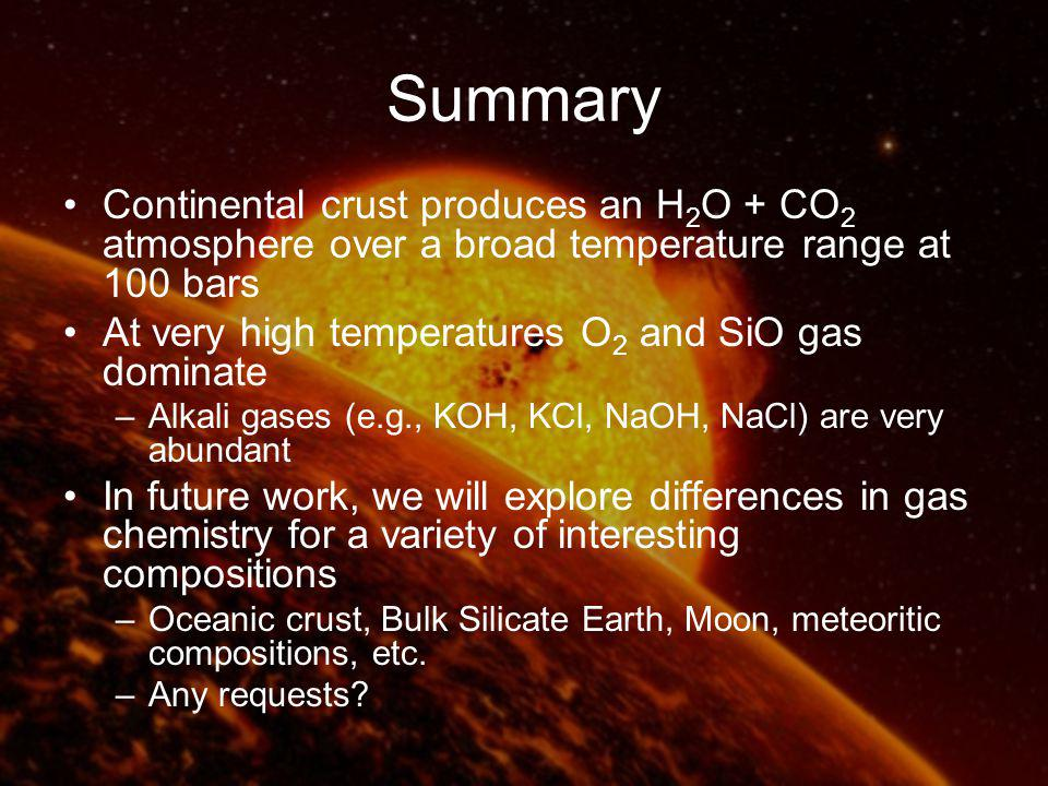 Summary Continental crust produces an H 2 O + CO 2 atmosphere over a broad temperature range at 100 bars At very high temperatures O 2 and SiO gas dominate –Alkali gases (e.g., KOH, KCl, NaOH, NaCl) are very abundant In future work, we will explore differences in gas chemistry for a variety of interesting compositions –Oceanic crust, Bulk Silicate Earth, Moon, meteoritic compositions, etc.