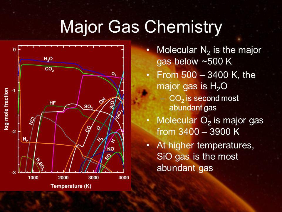 Major Gas Chemistry ElementMajor Gases HH 2 O (300 – 3950 K) OH (3950 – 4000 K) CCO 2 (300 – 3950 K) CO (3950 – 4000 K ) NN 2 (300 – 2850 K) NO (2850 – 4000 K) OH 2 O (300 – 3400 K) O 2 (3400 – 3950 K) SiO (3950 – 4000 K) SSO 2 (300 – 4000 K)