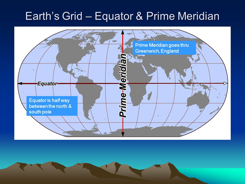 Earth's Grid – Equator & Prime Meridian Prime Meridian goes thru Greenwich, England Equator is half way between the north & south pole
