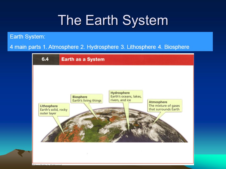 The Earth System Earth System: 4 main parts 1. Atmosphere 2. Hydrosphere 3. Lithosphere 4. Biosphere