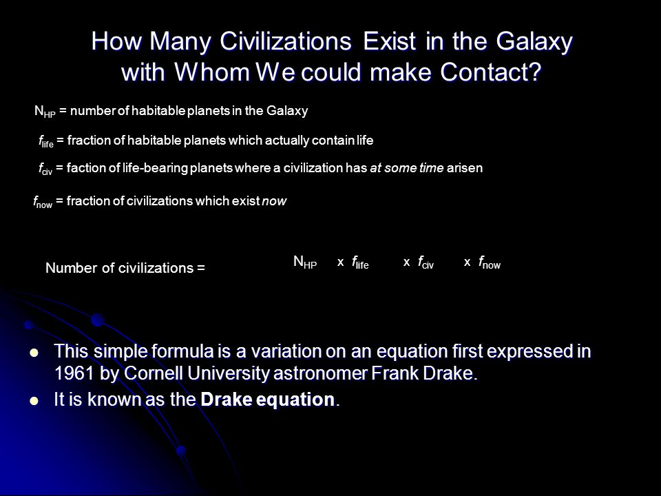 How Many Civilizations Exist in the Galaxy with Whom We could make Contact.