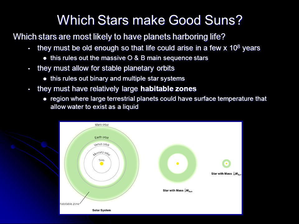 Which Stars make Good Suns. Which stars are most likely to have planets harboring life.