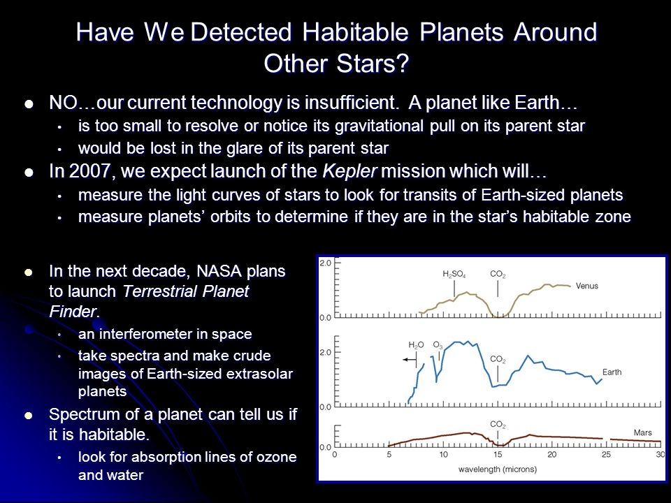 Have We Detected Habitable Planets Around Other Stars.