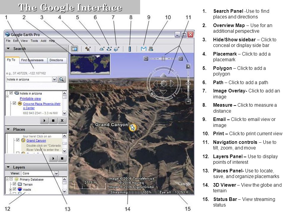 1.Search Panel -Use to find places and directions 2.Overview Map – Use for an additional perspective 3.Hide/Show sidebar – Click to conceal or display side bar 4.Placemark – Click to add a placemark 5.Polygon – Click to add a polygon 6.Path – Click to add a path 7.Image Overlay- Click to add an image 8.Measure – Click to measure a distance 9.Email – Click to email view or image 10.Print – Click to print current view 11.Navigation controls – Use to tilt, zoom, and move 12.Layers Panel – Use to display points of interest 13.Places Panel- Use to locate, save, and organize placemarks 14.3D Viewer – View the globe and terrain 15.Status Bar – View streaming status The Google Interface