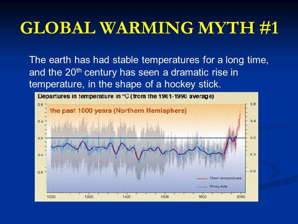 GLOBAL WARMING FACT #1 The math behind the hockey stick shaped graph has been proven wrong by Canadian statisticians Stephen McIntyre and Ross McKitrick.