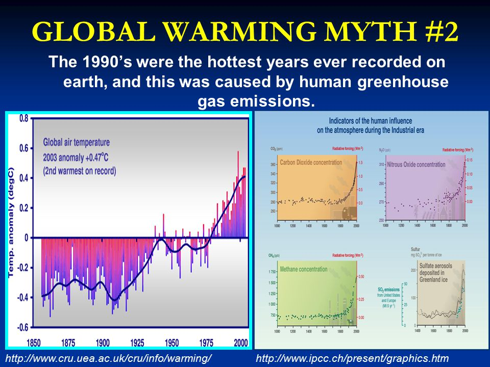 Global Warming Fact #2 Why then, did the global temperature of the earth decline from 1940 to the late 1970's (causing the global cooling scare).