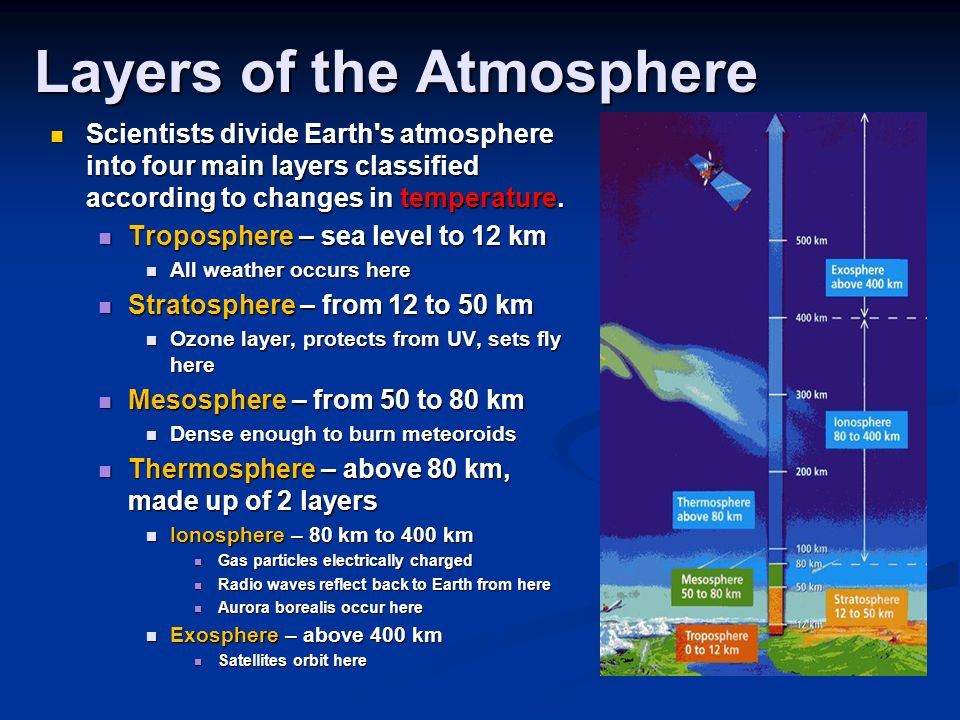 Layers of the Atmosphere The term pause refers to between layers.