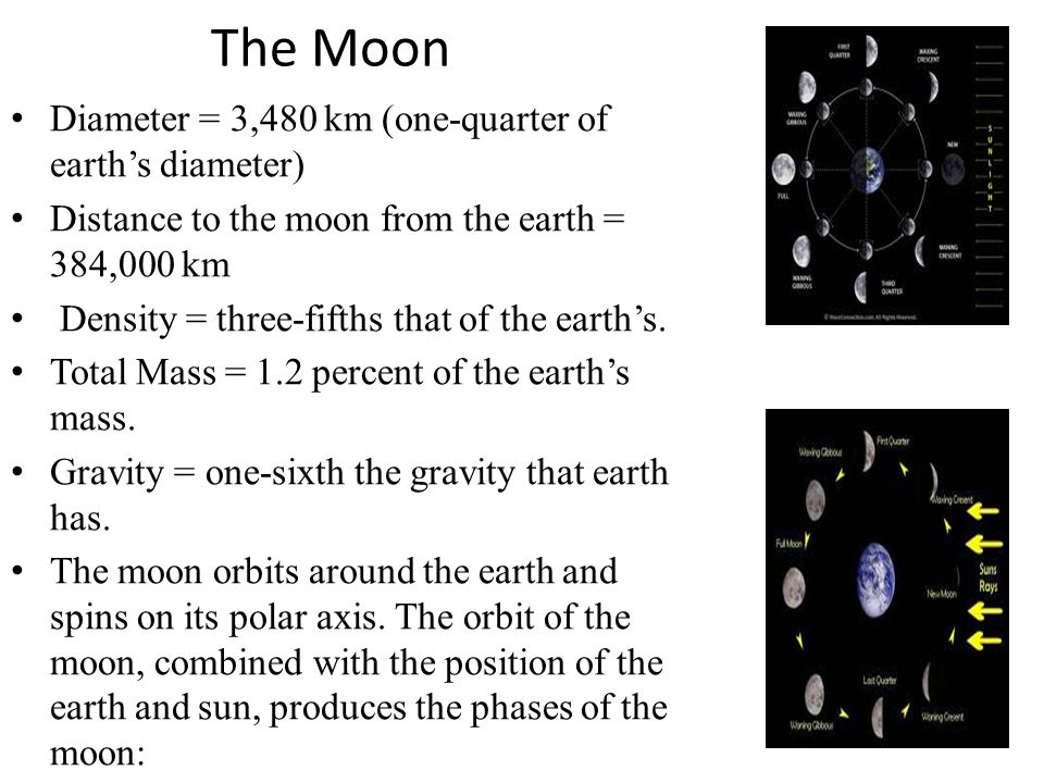 Diameter = 3,480 km (one-quarter of earth's diameter) Distance to the moon from the earth = 384,000 km Density = three-fifths that of the earth's.