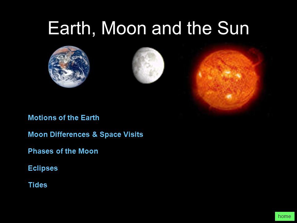 home Earth, Moon and the Sun Phases of the Moon Eclipses Tides Motions of the Earth Moon Differences & Space Visits