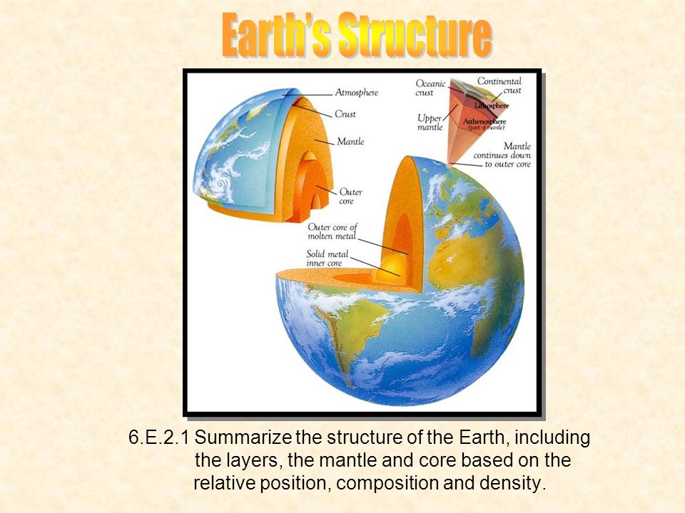 Outer Core The outer core lies above the inner core and is thought to be composed mostly of molten metal.