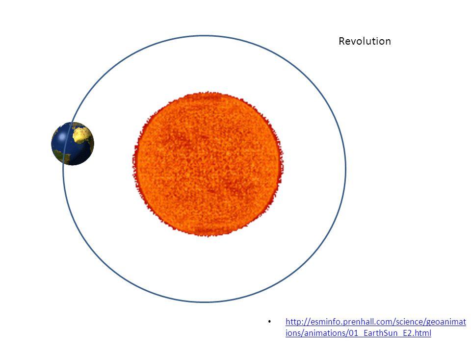 http://esminfo.prenhall.com/science/geoanimat ions/animations/01_EarthSun_E2.html http://esminfo.prenhall.com/science/geoanimat ions/animations/01_EarthSun_E2.html Revolution
