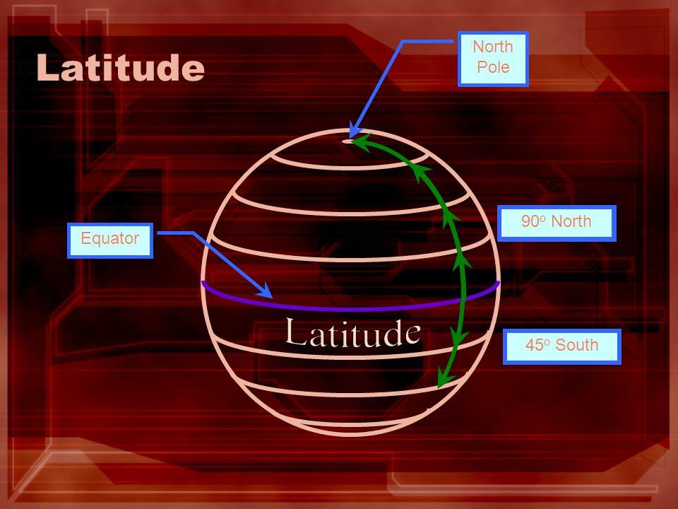 Latitude North Pole Equator 22½ o South45 o South 22½ o North 45 o North67½ o North90 o North