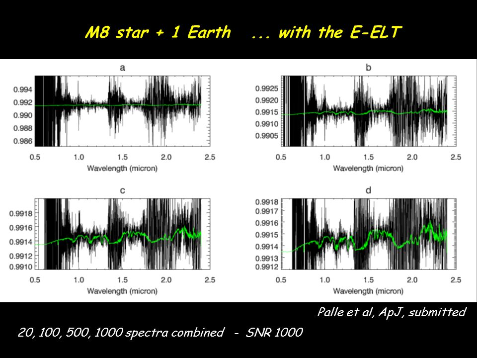 M8 star + 1 Earth... with the E-ELT ~5 h ~ 150 h ~ 50 h ~ 25 h 20, 100, 500, 1000 spectra combined - SNR 1000 Palle et al, ApJ, submitted