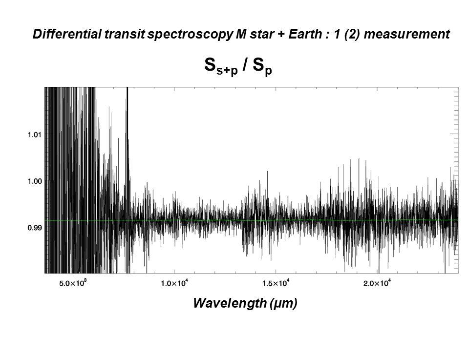 Wavelength (μm) Differential transit spectroscopy M star + Earth : 1 (2) measurement S s+p / S p