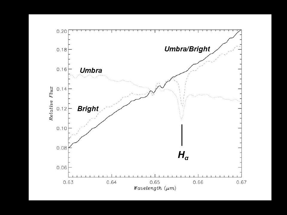 Umbra Umbra/Bright Bright HαHα