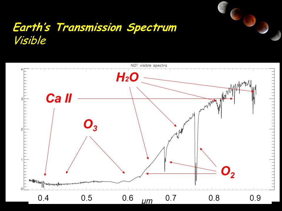 O2O2 O3O3 Ca II H2OH2O Earth's Transmission Spectrum Visible 0.4 0.5 0.6 0.7 0.8 0.9 μmμm