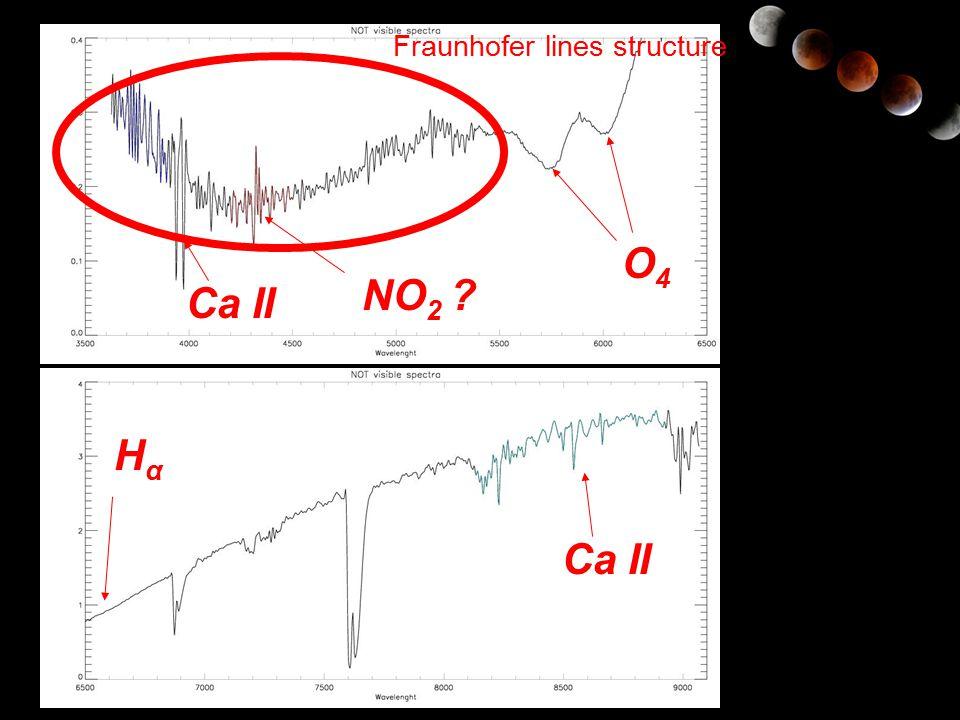 O4O4 Ca II HαHα NO 2 ? Fraunhofer lines structure