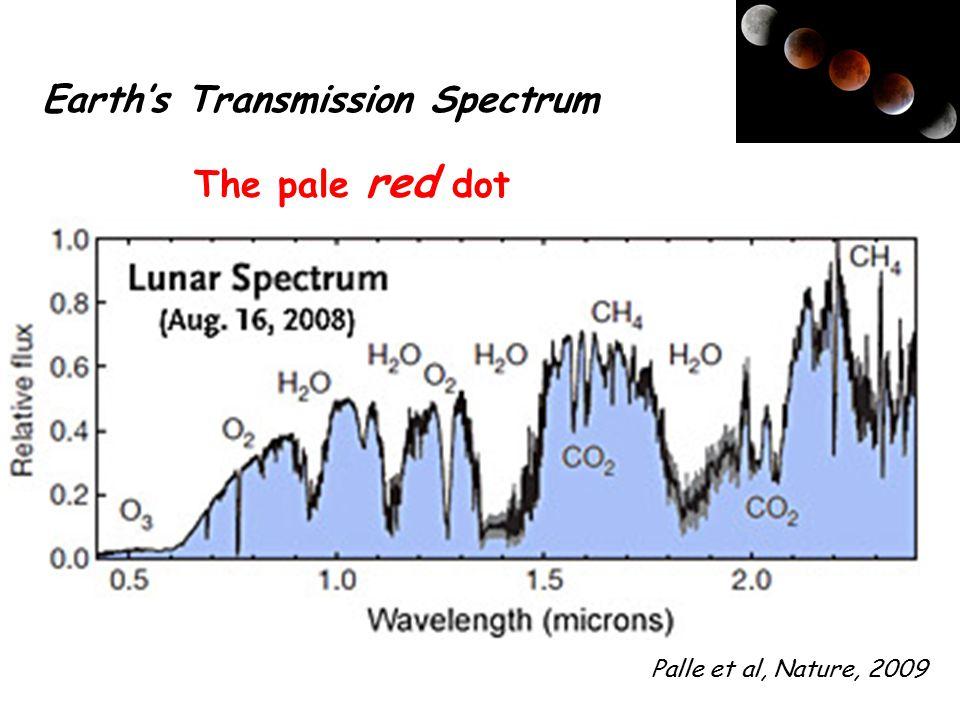 Earth's Transmission Spectrum The pale red dot Palle et al, Nature, 2009