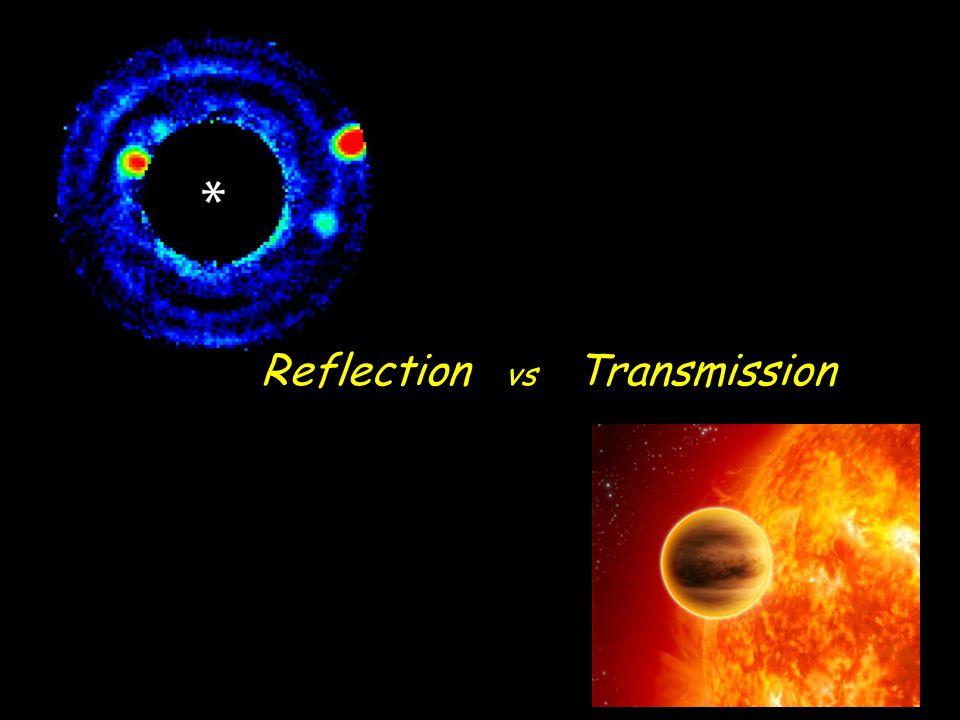 Reflection vs Transmission