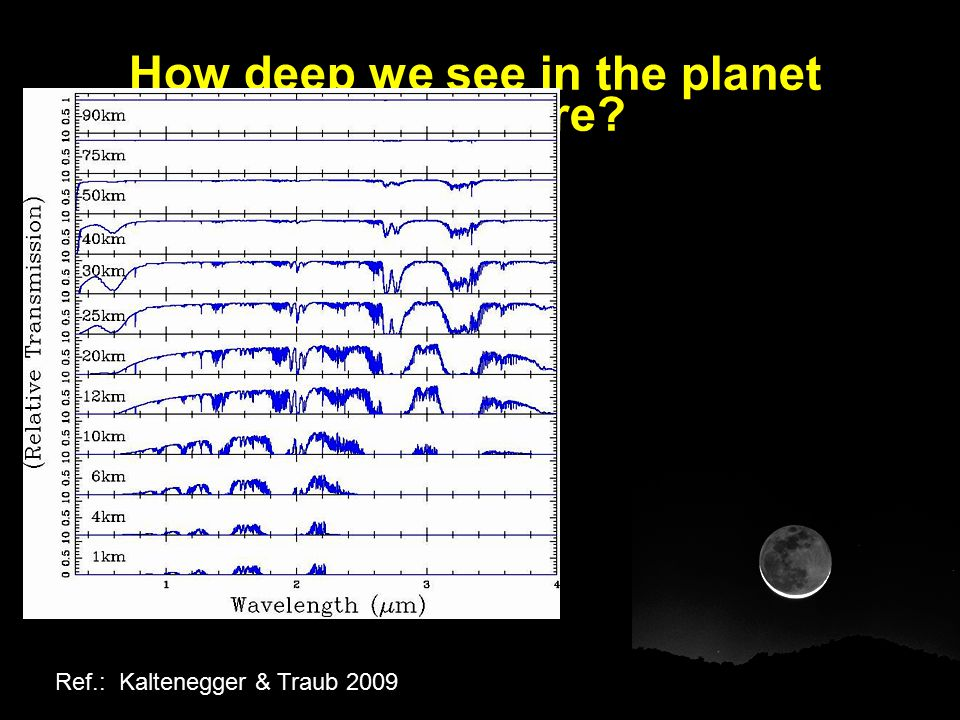 How deep we see in the planet atmosphere? Evidences? Ref.: Kaltenegger & Traub 2009