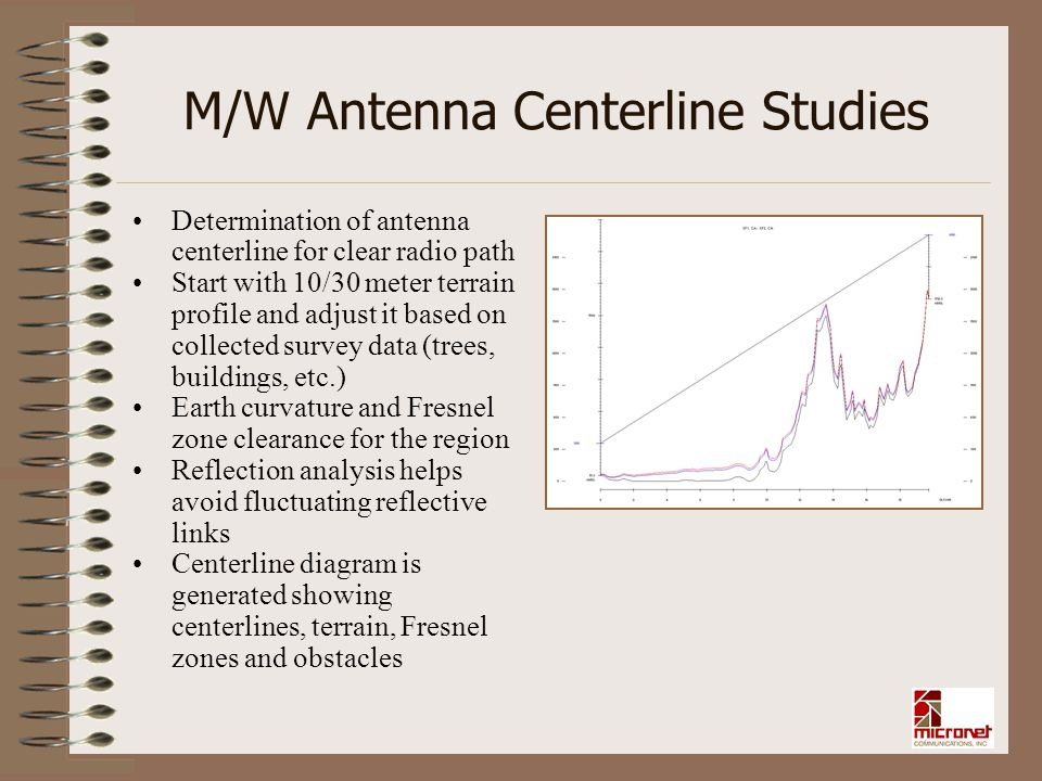 M/W Antenna Centerline Studies Determination of antenna centerline for clear radio path Start with 10/30 meter terrain profile and adjust it based on