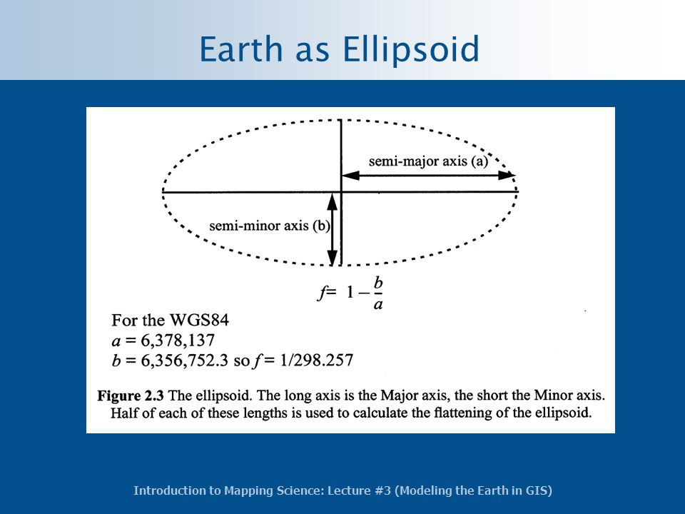Introduction to Mapping Science: Lecture #3 (Modeling the Earth in GIS) Earth as Ellipsoid
