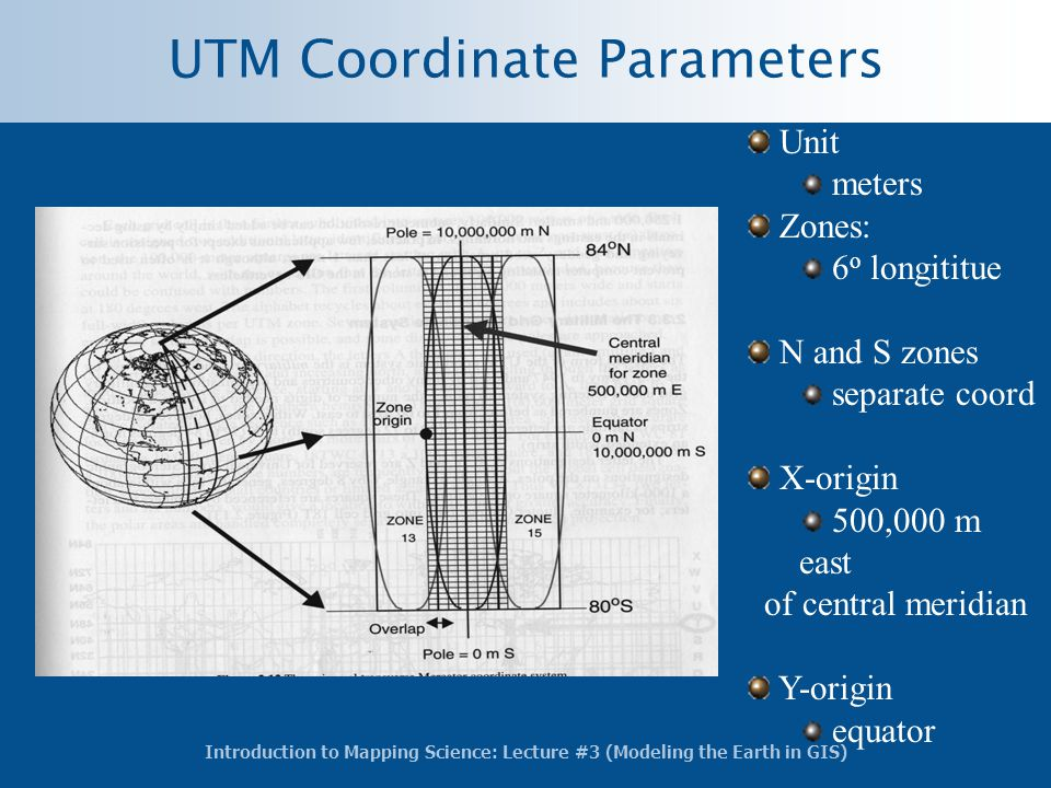 Introduction to Mapping Science: Lecture #3 (Modeling the Earth in GIS) UTM Coordinate Parameters Unit meters Zones: 6 o longititue N and S zones sepa