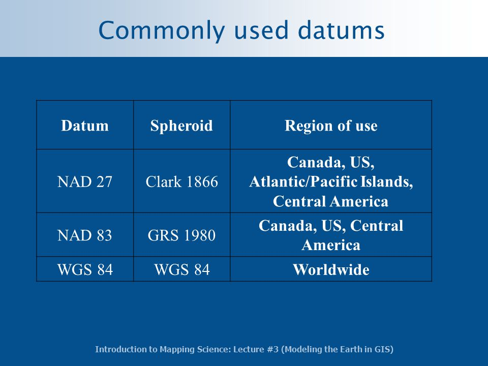 Introduction to Mapping Science: Lecture #3 (Modeling the Earth in GIS) Commonly used datums DatumSpheroidRegion of use NAD 27Clark 1866 Canada, US, A