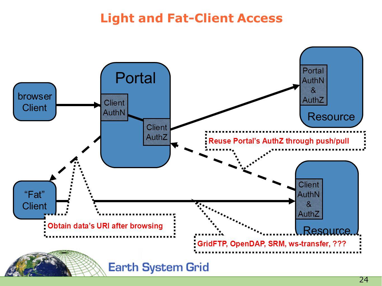 24 Light and Fat-Client Access browser Client Portal Resource Portal AuthN & AuthZ Client AuthN Client AuthZ Fat Client Resource Client AuthN & AuthZ Reuse Portal's AuthZ through push/pull Obtain data's URI after browsing GridFTP, OpenDAP, SRM, ws-transfer, ???