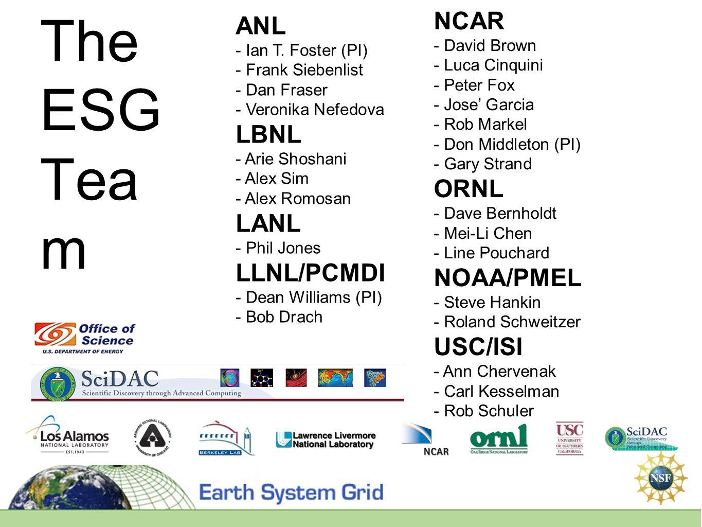 The ESG Tea m ANL - Ian T.