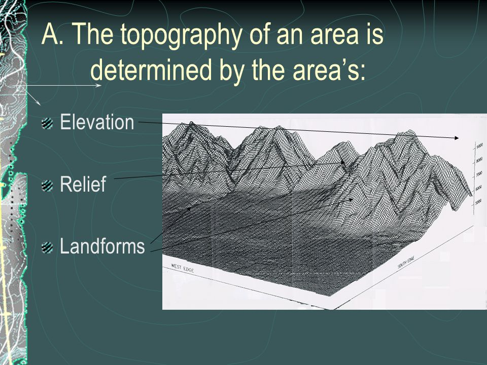 I. Topography is the shape of the land Flat Sloping Hilly or Mountainous It may be:
