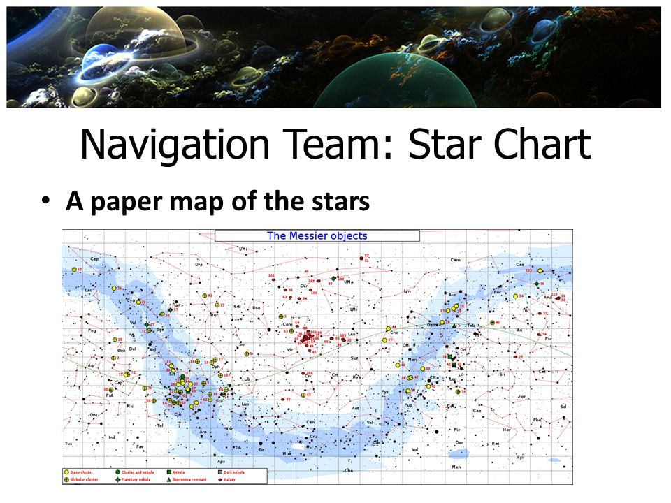 Navigation Team: Star Chart A paper map of the stars