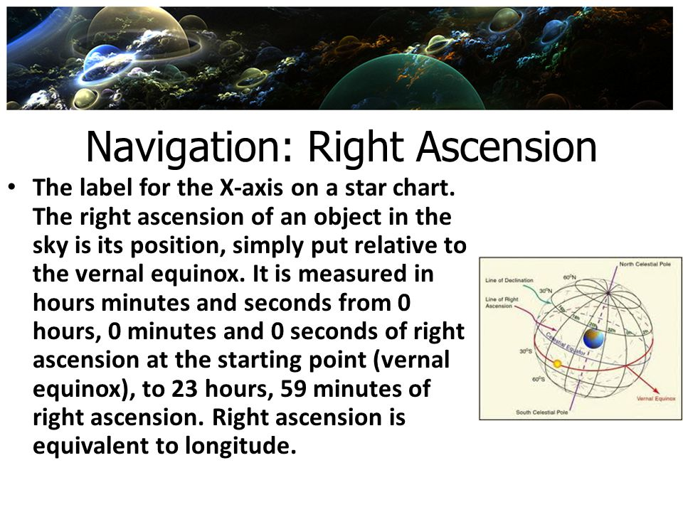 Navigation: Right Ascension The label for the X-axis on a star chart. The right ascension of an object in the sky is its position, simply put relative
