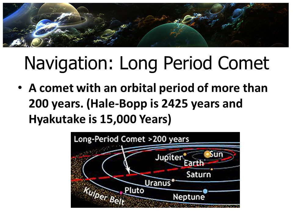 Navigation: Long Period Comet A comet with an orbital period of more than 200 years. (Hale-Bopp is 2425 years and Hyakutake is 15,000 Years)