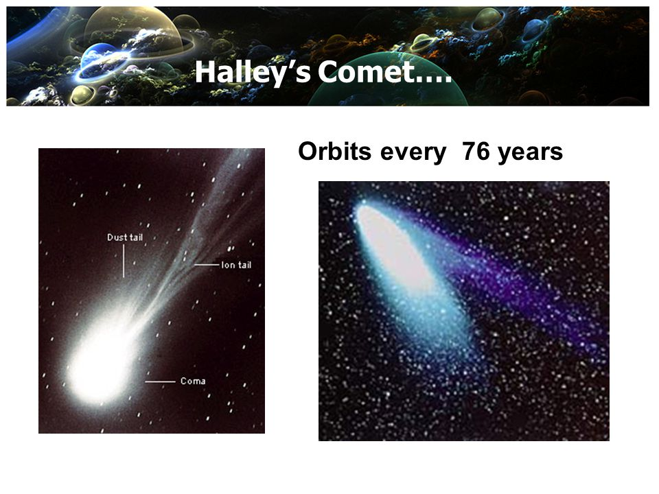 Halley's Comet…. Orbits every 76 years