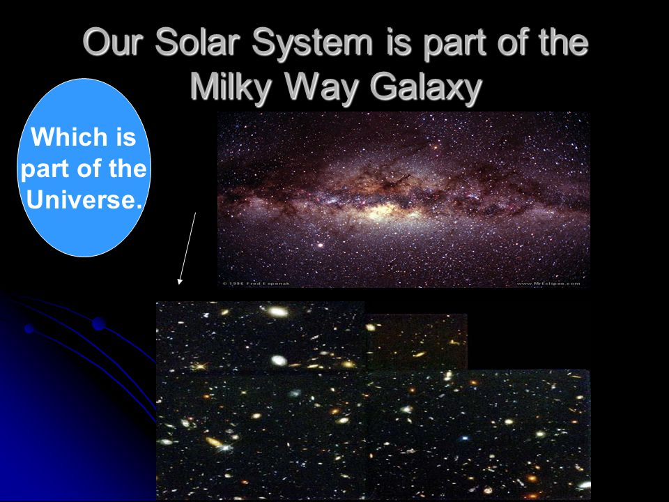 Our Solar System is part of the Milky Way Galaxy Which is part of the Universe.