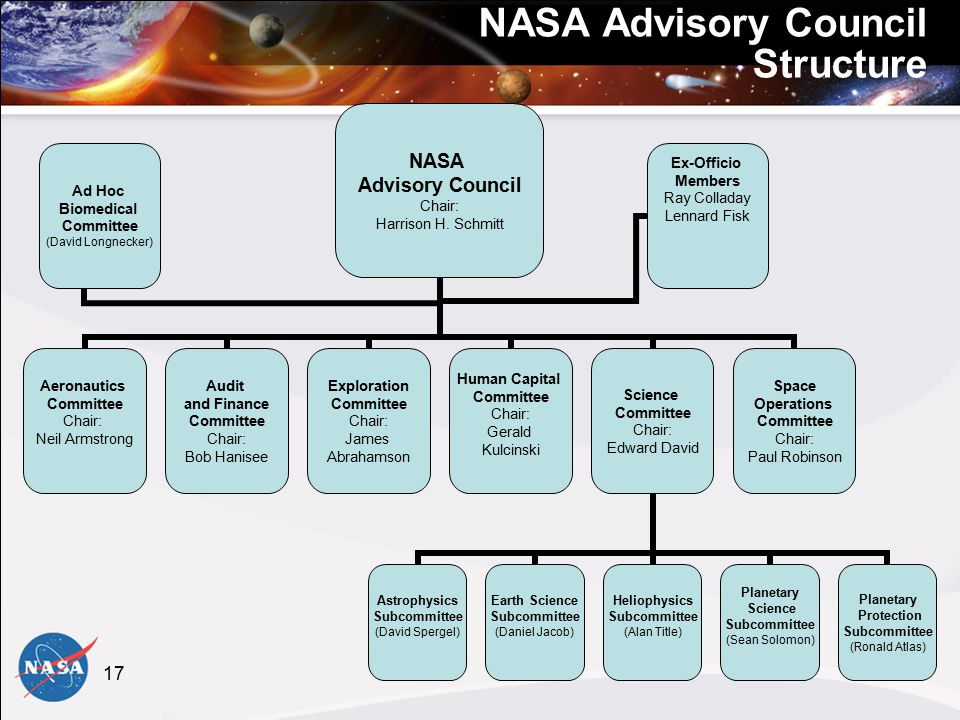 17 NASA Advisory Council Chair: Harrison H.