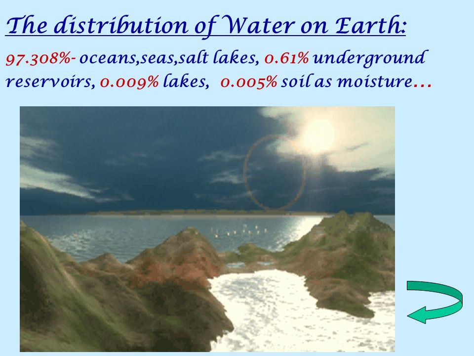 Liquid Water is essential for life as we know it.71% of earth's surface is covered with water in the form of oceans,,polar ice, glaciers,rivers and lakes.oceans,glaciers