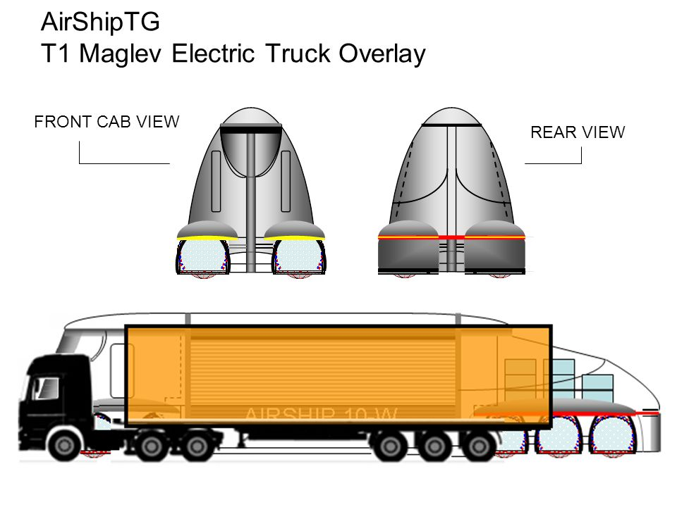 AirShipTG T1 Maglev Electric Truck Overlay FRONT CAB VIEW REAR VIEW