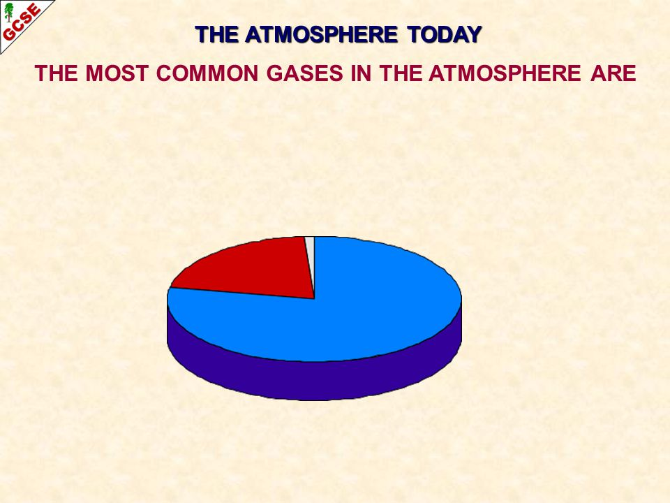 THE MOST COMMON GASES IN THE ATMOSPHERE ARE