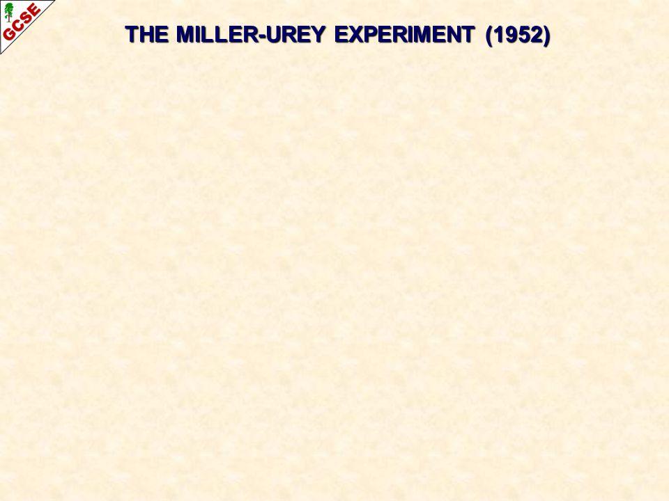 THE MILLER-UREY EXPERIMENT (1952)