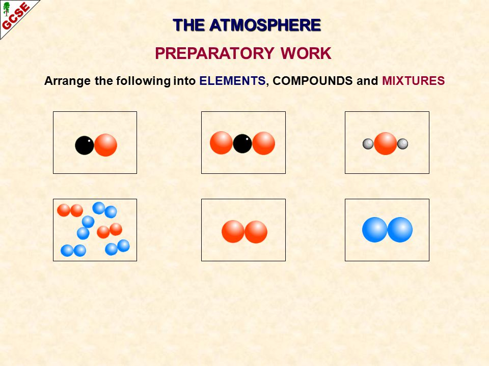 THE ATMOSPHERE PREPARATORY WORK Arrange the following into ELEMENTS, COMPOUNDS and MIXTURES