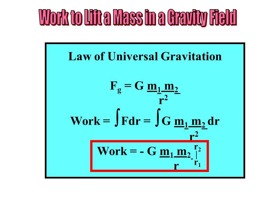 Law of Universal Gravitation Fg Fg = G m1 m1 m2m2 r2r2 Work =  Fdr =  G m1 m1 m 2 dr r2r2 Work = - G m1 m1 m2m2 r r2r2 r1r1 |