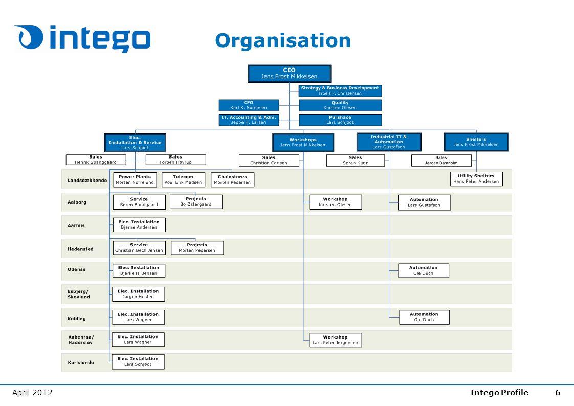 April 2012Intego Profile6 Organisation