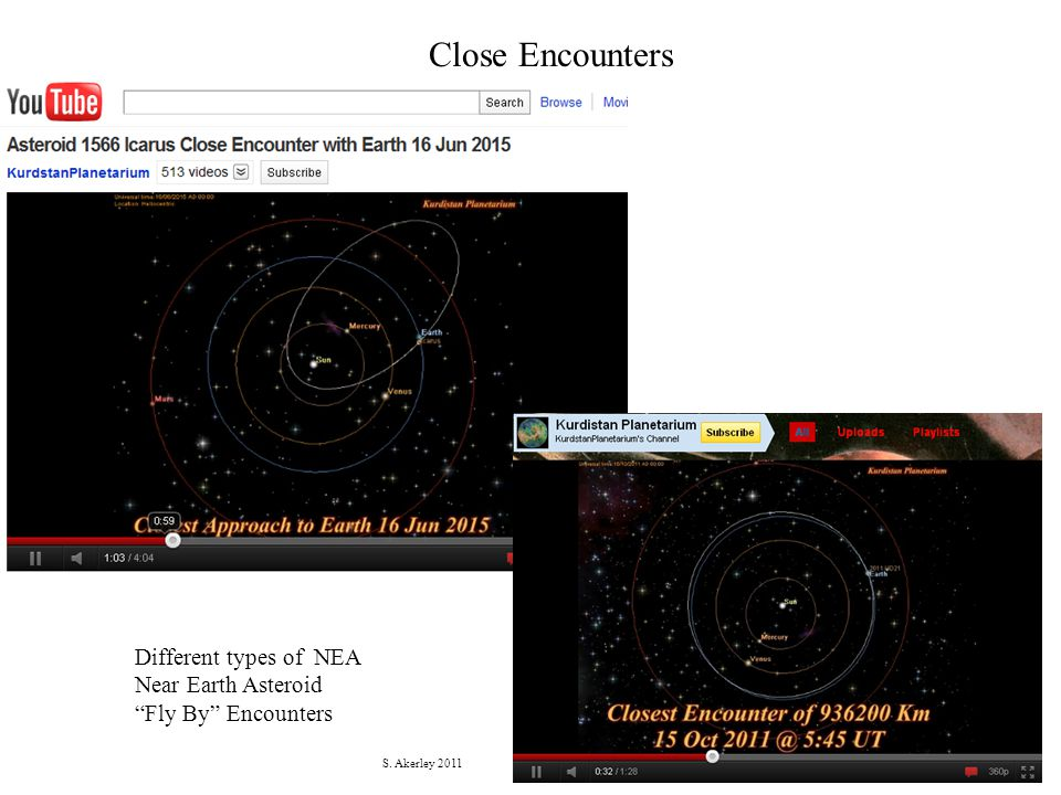 "Close Encounters Different types of NEA Near Earth Asteroid ""Fly By"" Encounters"