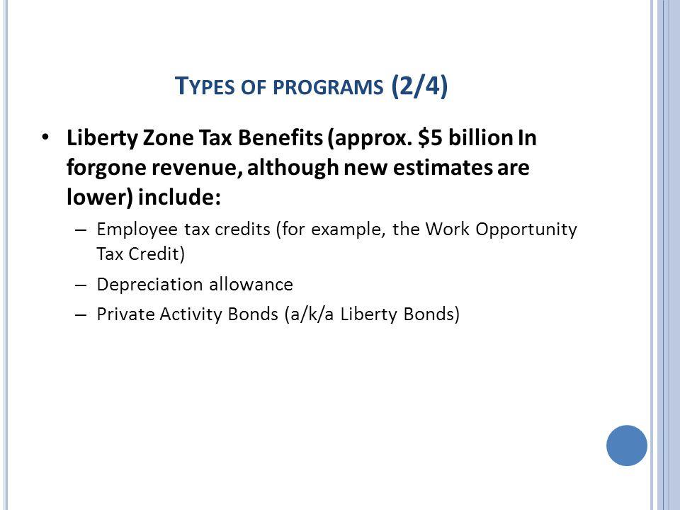 T YPES OF PROGRAMS (3/4) Community Development Block Grants (CDBG) ($3,483 billion) – Funds from the U.S.
