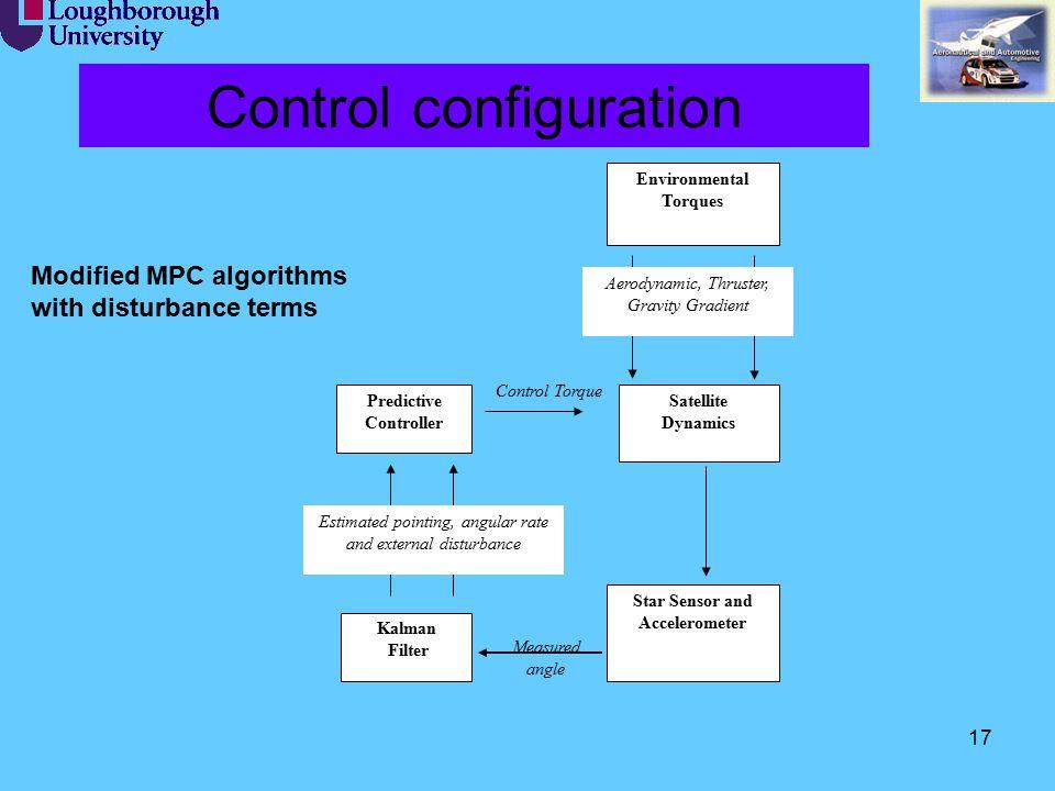 17 Control configuration Predictive Controller Satellite Dynamics Star Sensor and Accelerometer Kalman Filter Environmental Torques Estimated pointing